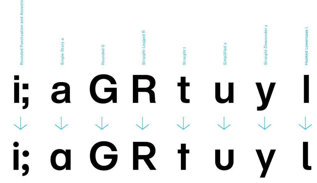 Helvetica Now typeface detail